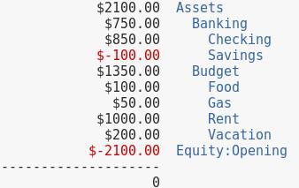 Starting Balance - Budgeted